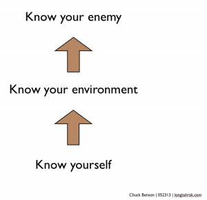 Fundamentals -- know yourself